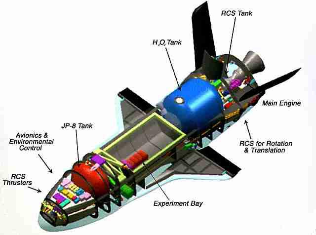 ...на борту которой расположен секретный роботизированный космический аппарат X-37B, который планируется запустить в...